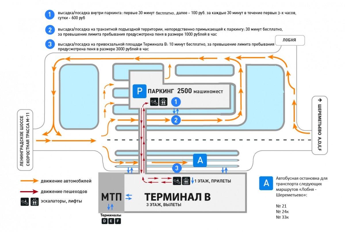 Шереметьево парковка в терминале d шереметьево схема проезда
